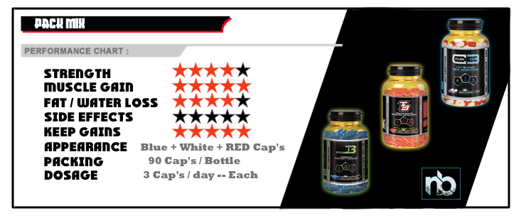 pack-mix-nutribal-performance-review