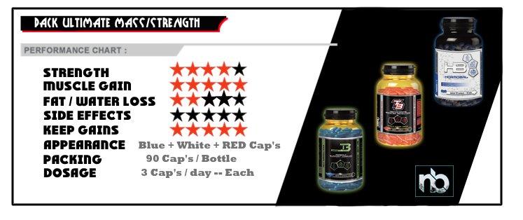 pack-ultimate-strength-nutribal-performance-review